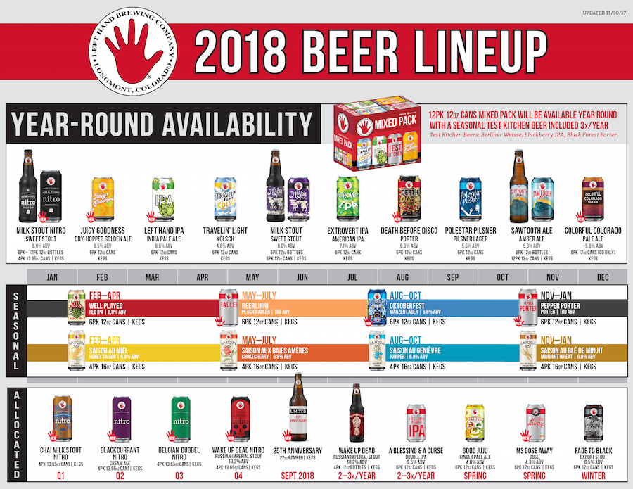 2018 Left Hand Brewing Release Calendar