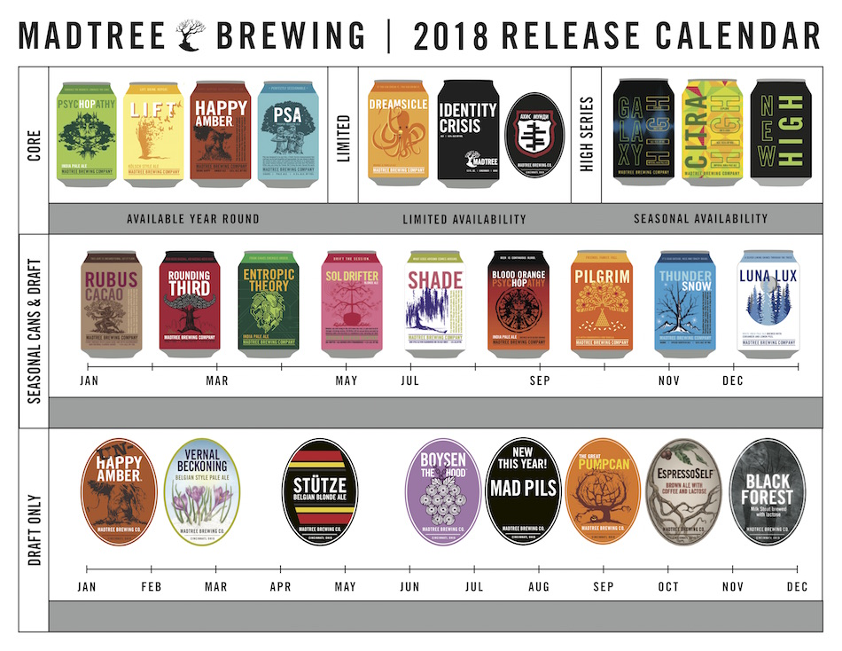 2018 Madtree Brewing Beer Release Calendar