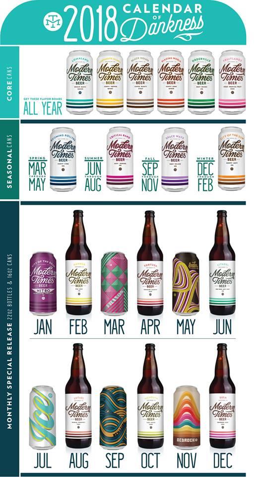 2018 Modern Times Beer Release Calendar