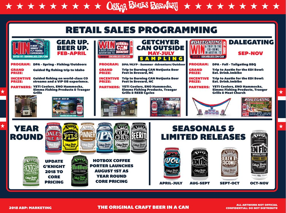 2018 Oskar Blues Beer Release Calendar