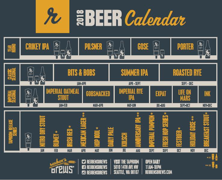 2018 Reuben's Brews Beer Release Calendar
