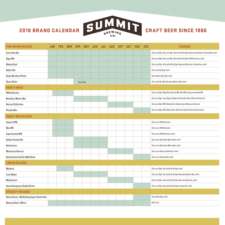 2018 Summit Brewing Beer Release Calendar