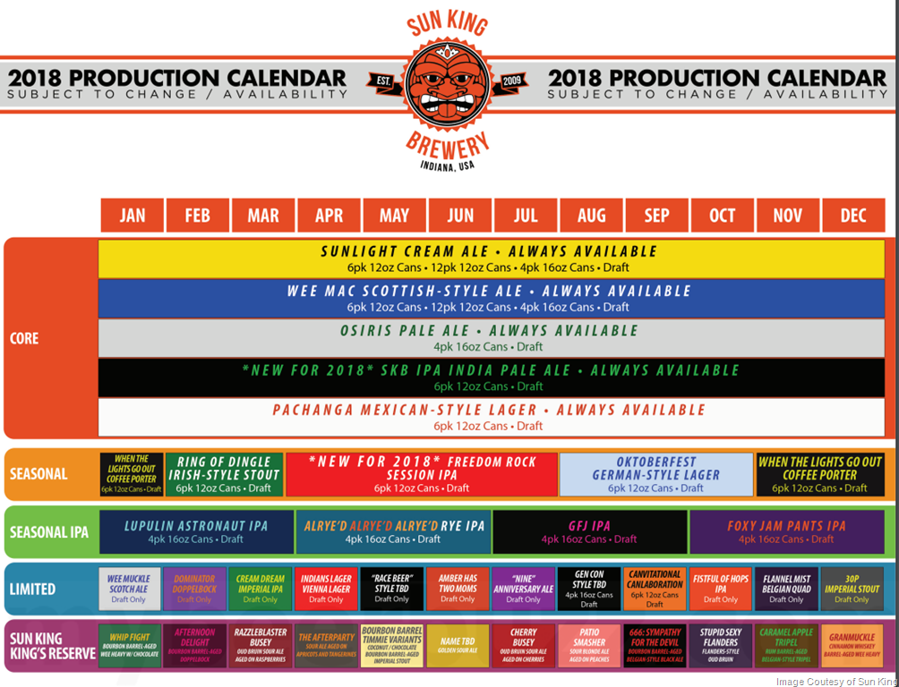 2018 Sun King Brewery Beer Release Calendar
