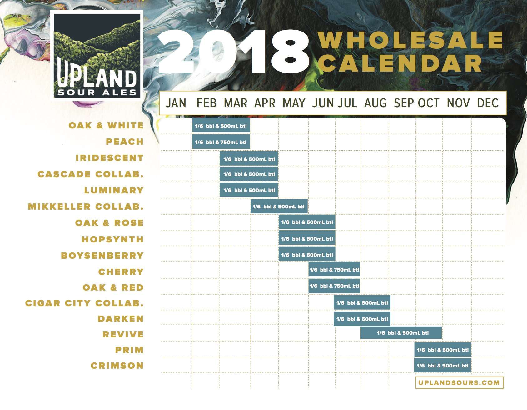 2018 Upland Brewing Beer Release Calendar Sours