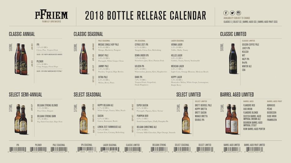 2018 pFriem Beer Release CAlendar