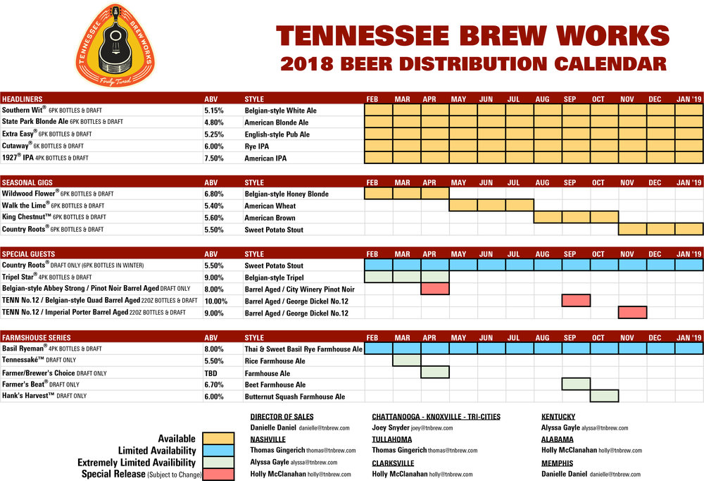 2018 Tennessee Brew Works Beer Release Calendar
