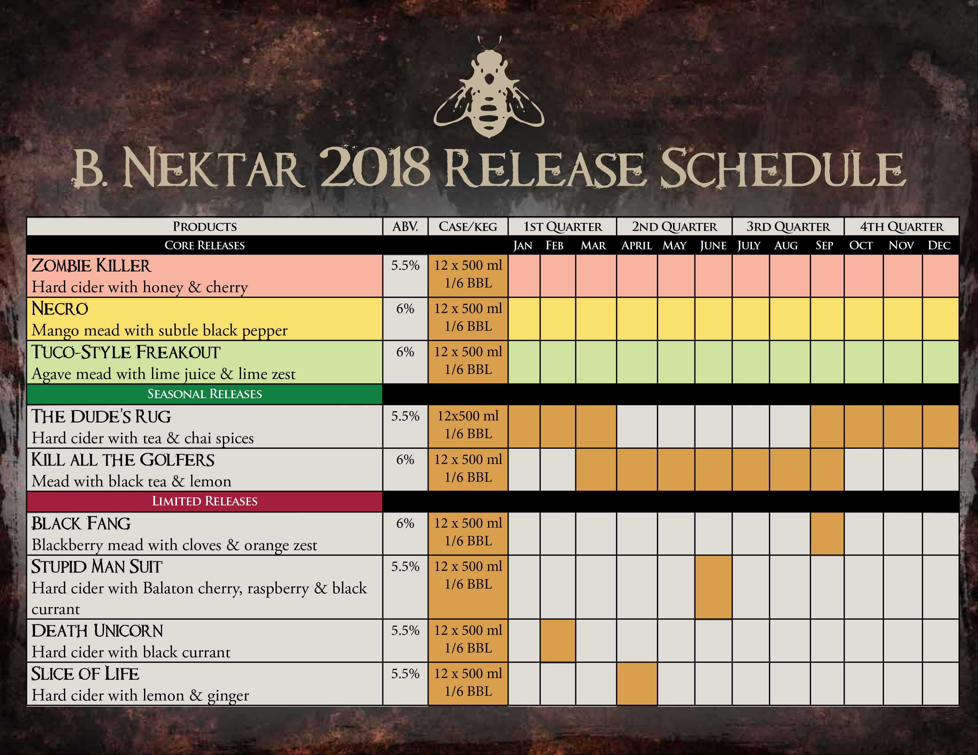 2018 B Nektar Beer Release Calendar