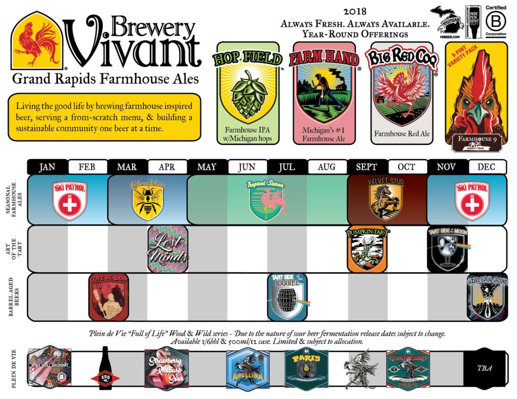 2018 Brewery Vivant Beer Release Calendar