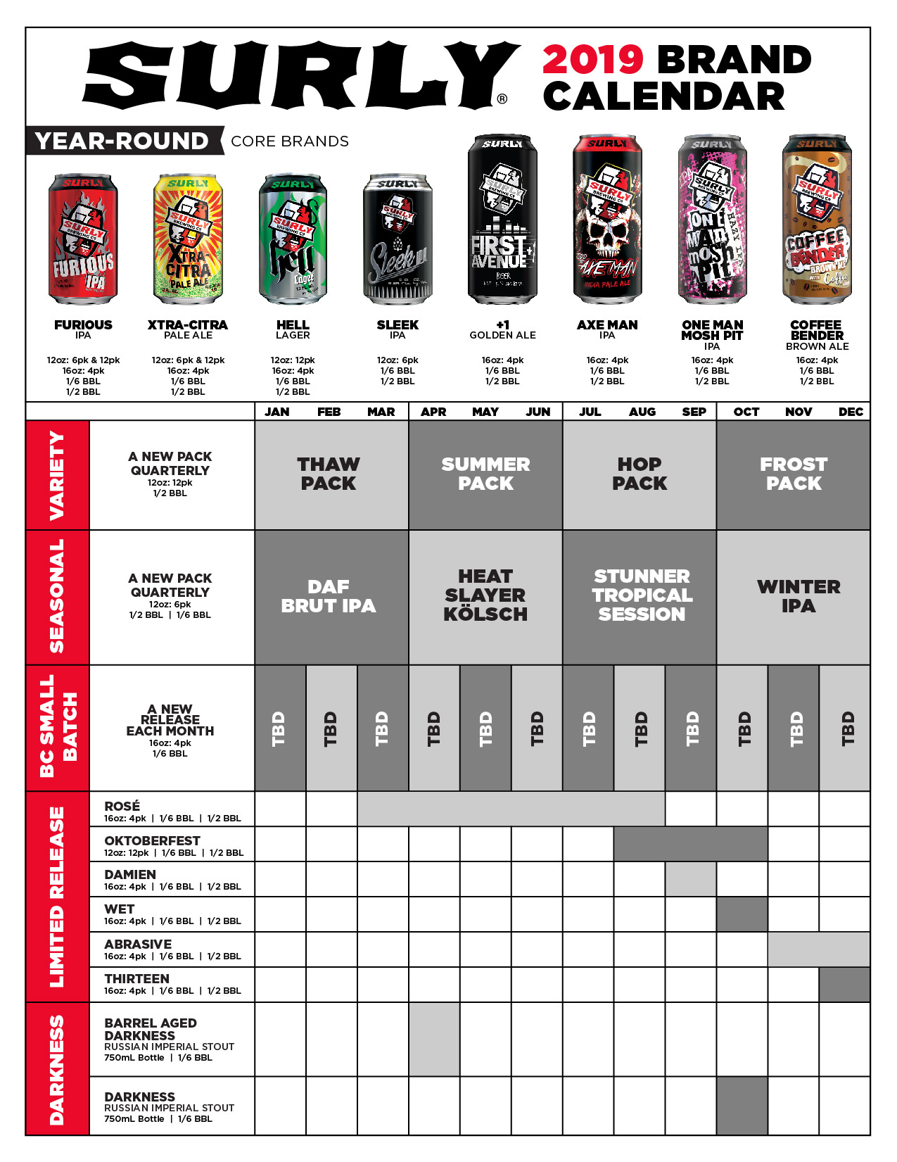 Surly 2019 Beer Release Calendar