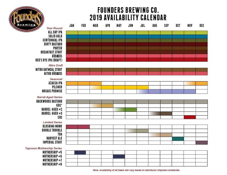 2019 Beer Release Calendar Roundup
