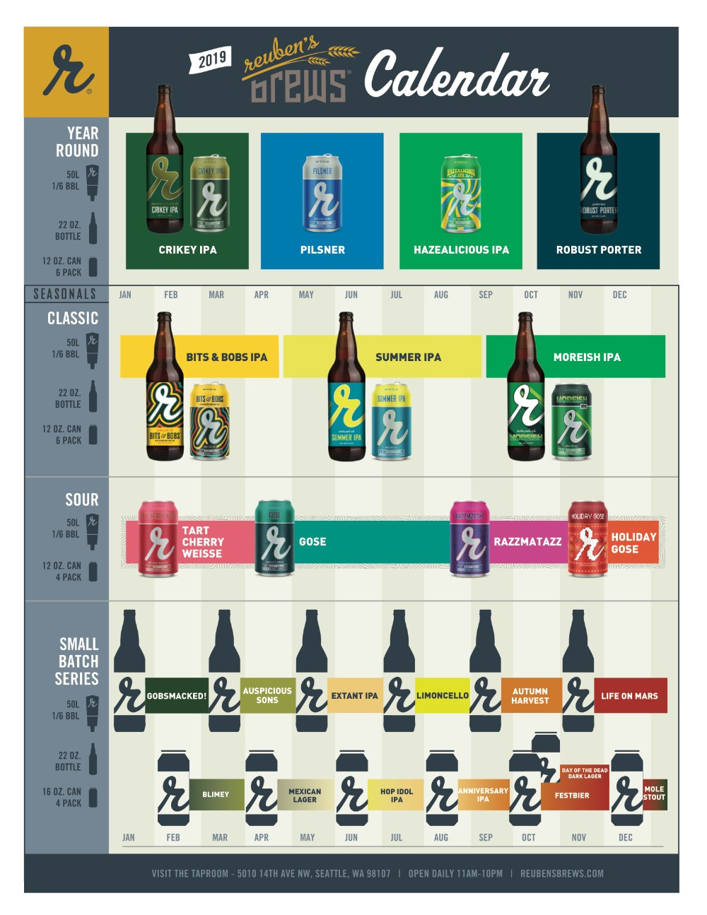 The Comprehensive 2019 Beer Release Calendar Roundup