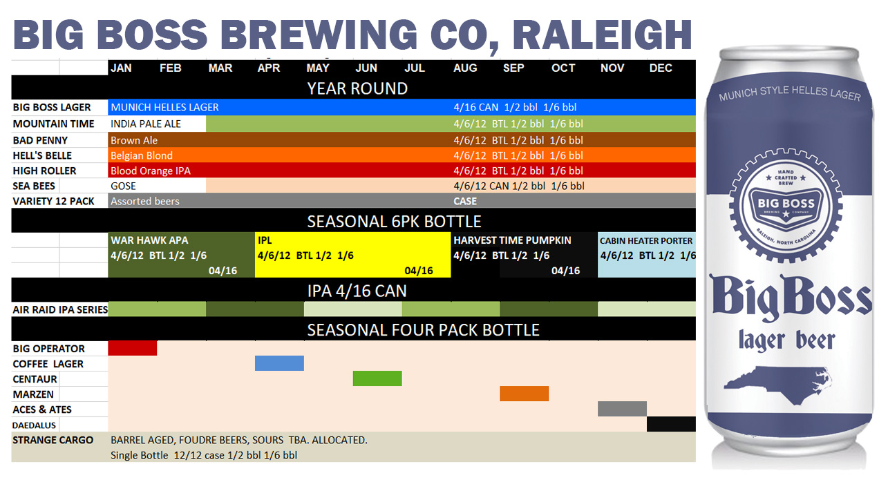 Big Boss: 2019 Beer Release Calendar Roundup