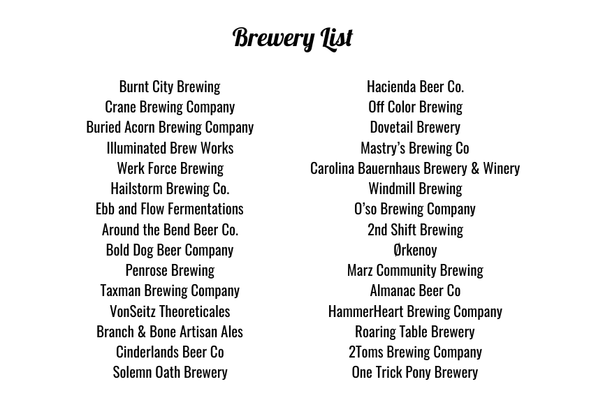 Brewery List for Kveik Fest 2019 at Chicago's District Brew Yards