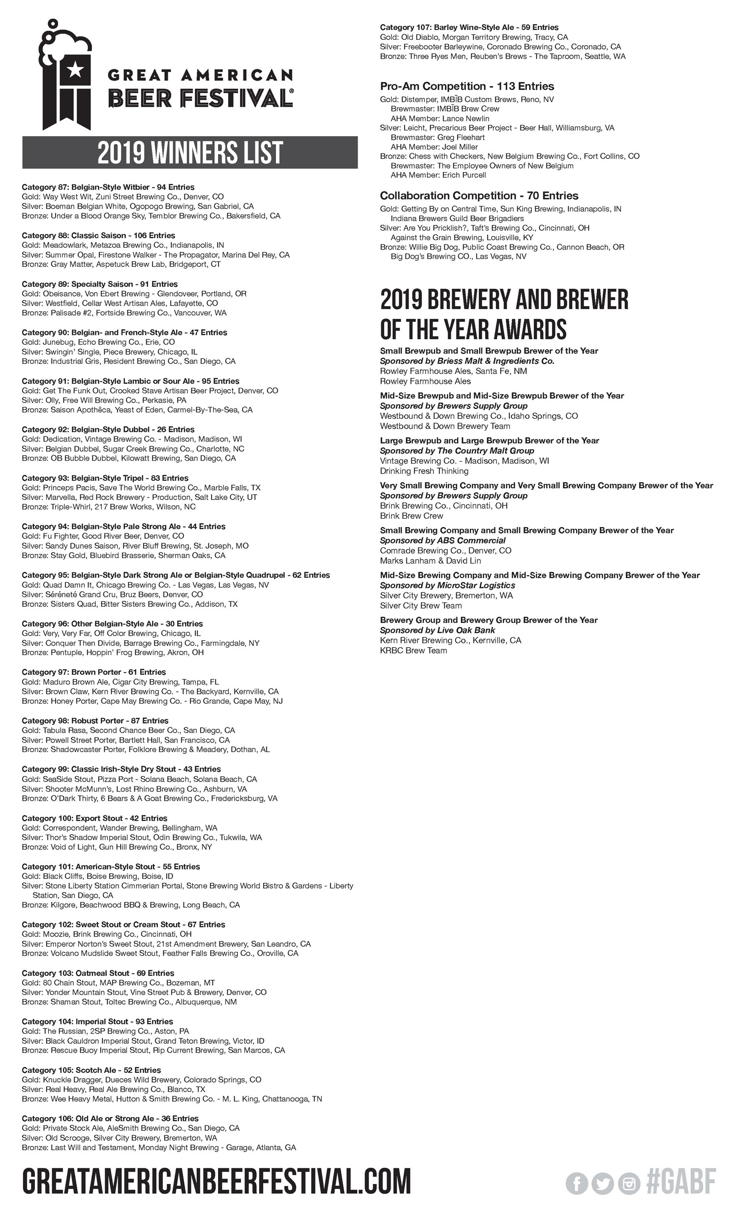 2019 GABF Winners Page 3