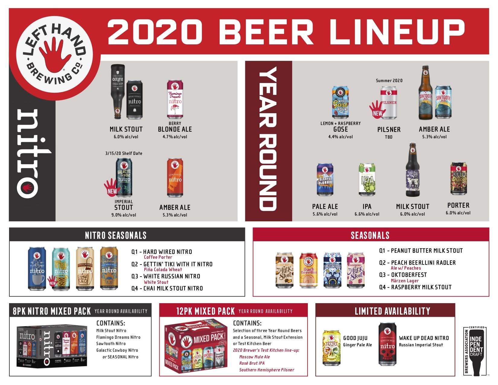 PorchDrinking 2020 Beer Release Calendar Rouindup
