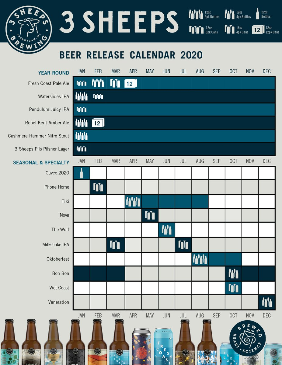 PorchDrinking 2020 Beer Release Roundup