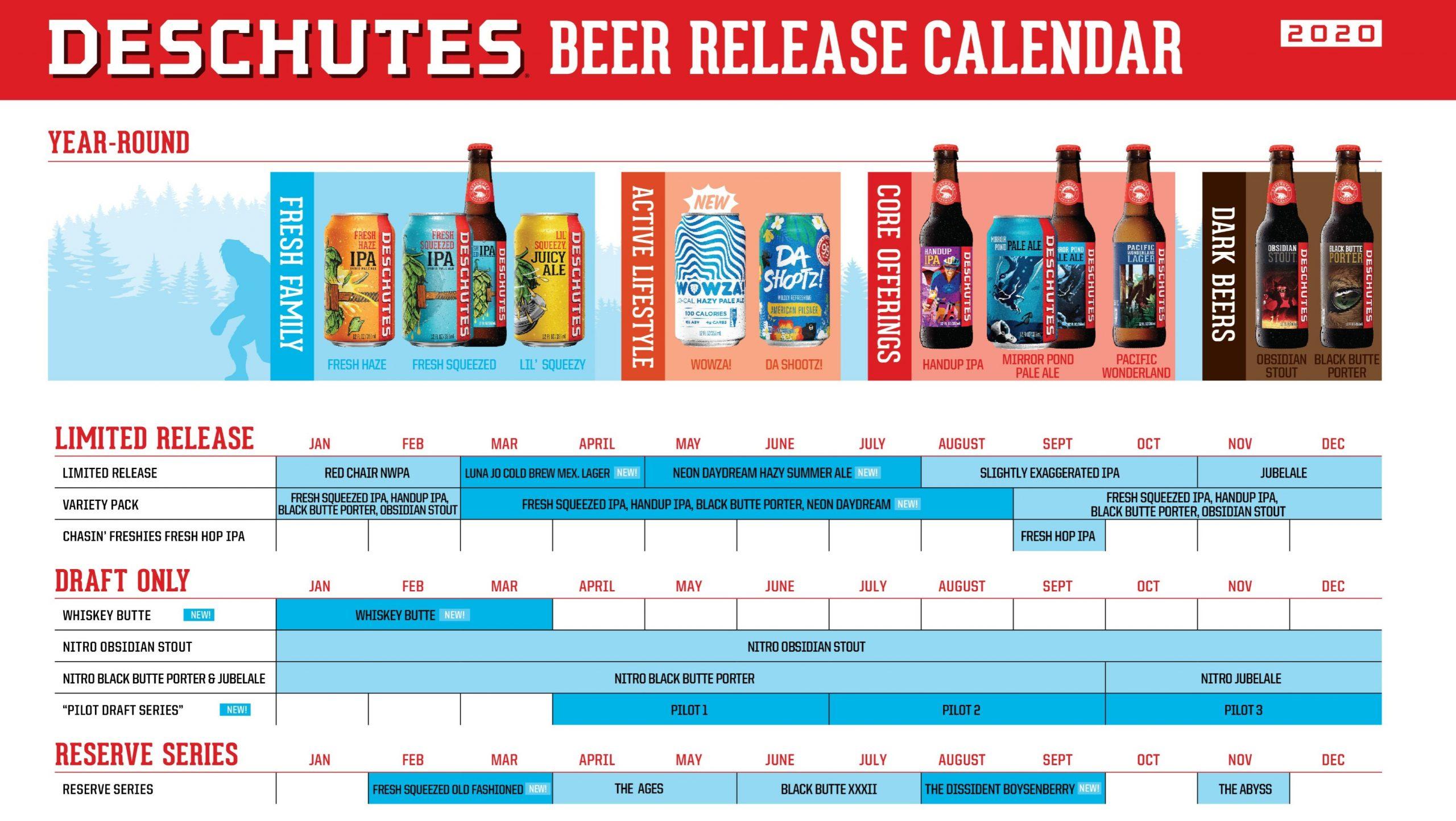 2020 PorchDrinking Beer Release Roundup -- Deschutes