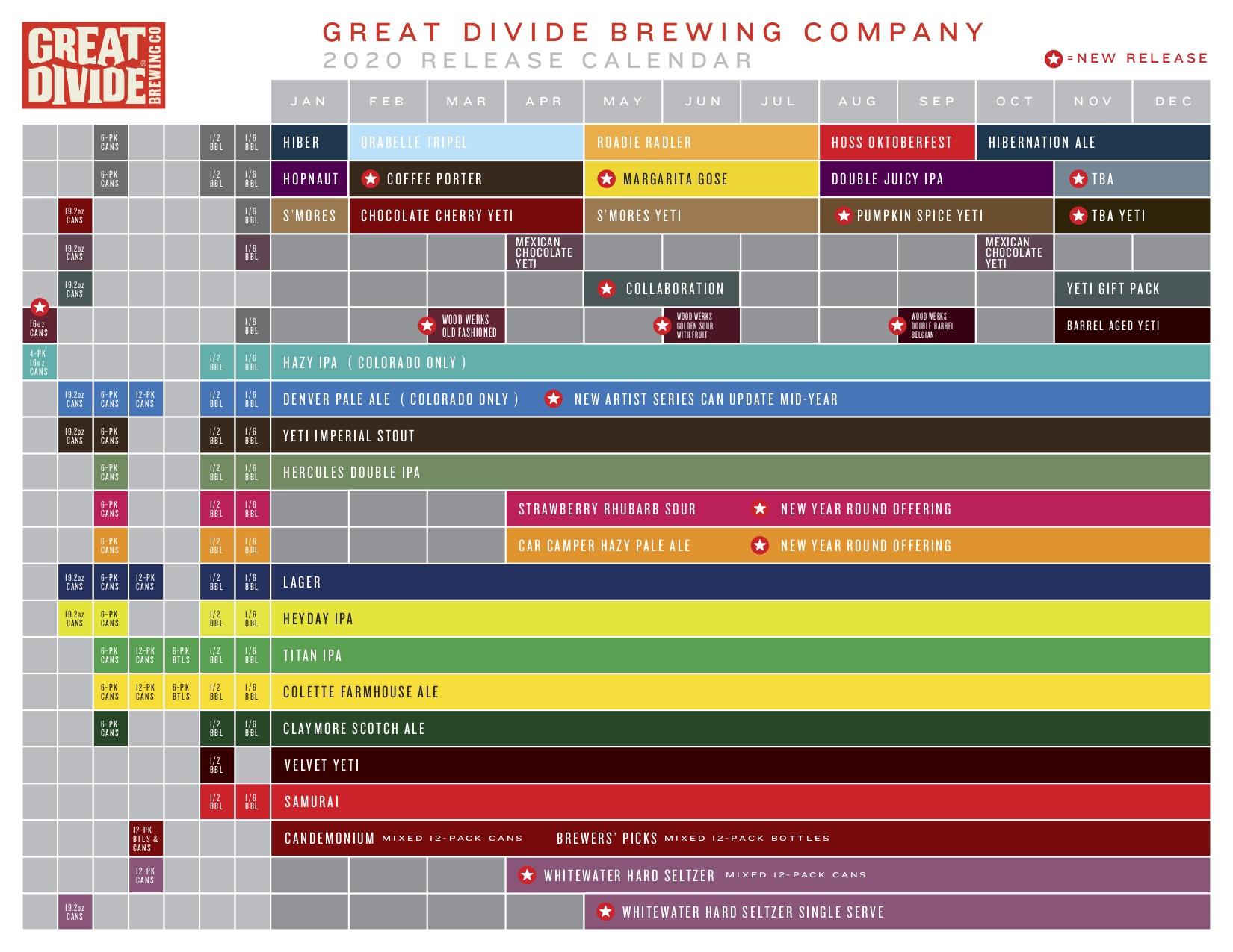 Great Divide 2020 Beer Release Calendar