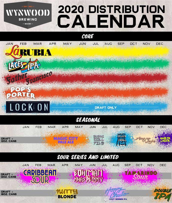 PorchDrinking 2020 Beer Release Calendar Roundup