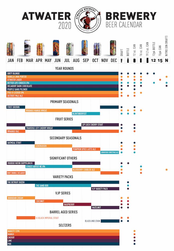 2020 Atwater Brewery Beer Release Calendar