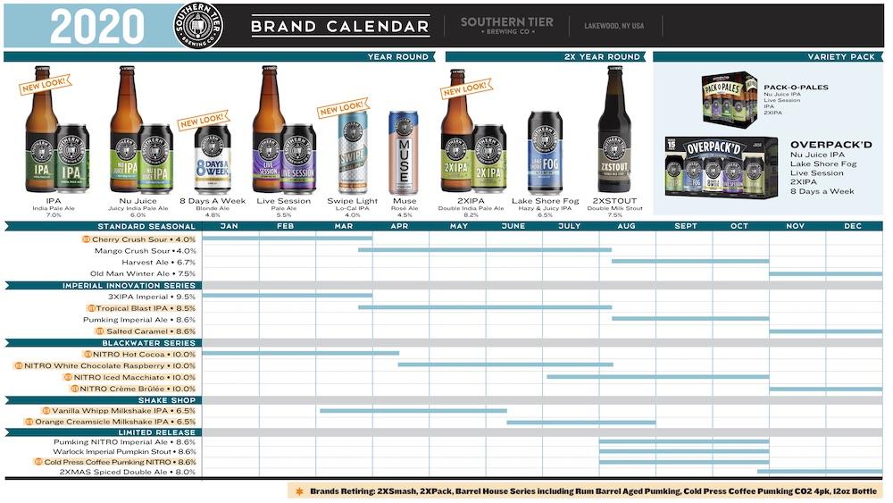 2020 Southern Tier Beer Release Calendar