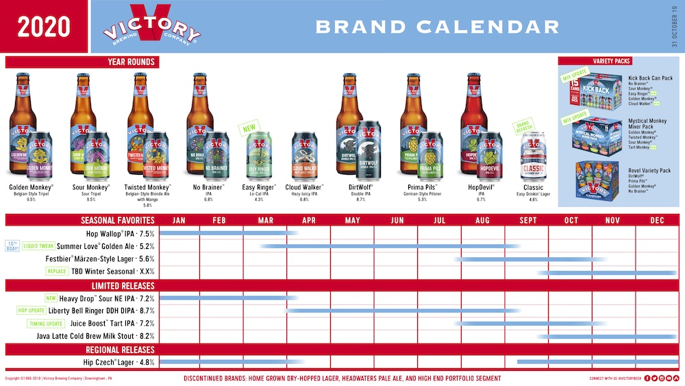 2020 Victory Brewing Beer Release Calendar