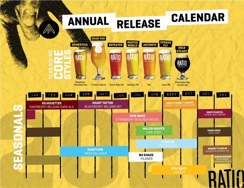 Ratio Beerworks Beer Release Calendar