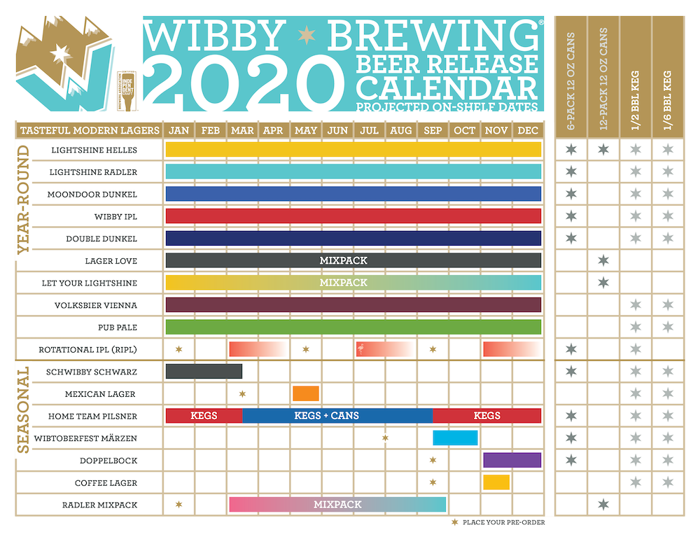Wibby Brewing 2020 Release Calendar