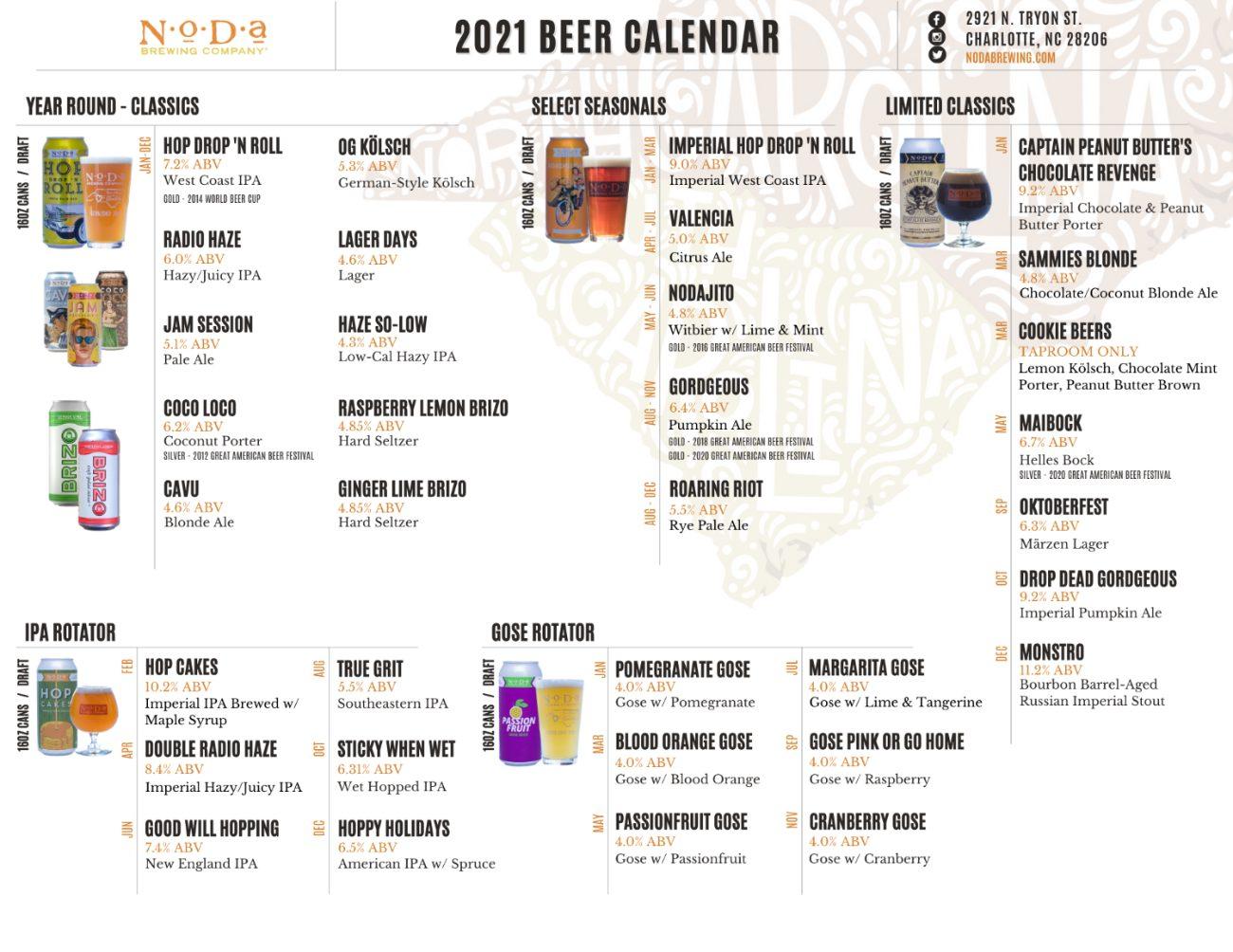 2021 PorchDrinking Comprehensive Beer Release Roundup