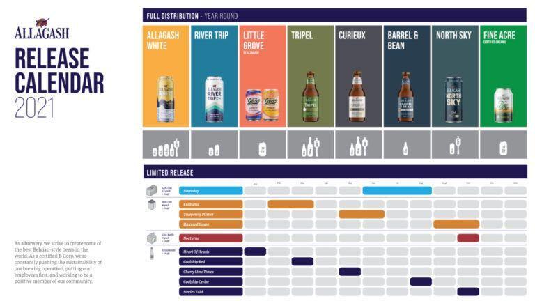 PorchDrinking 2021 Comprehensive 2021 Beer Release Calendar Roundup