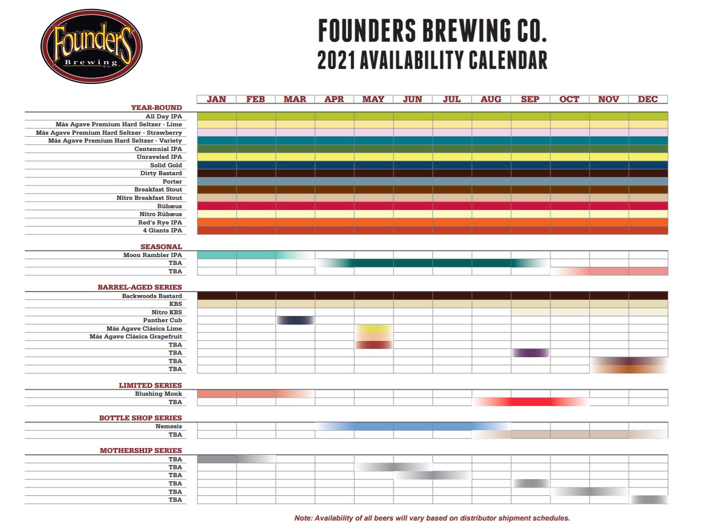PorchDrinking Comprehensive 2021 Beer Release Roundup