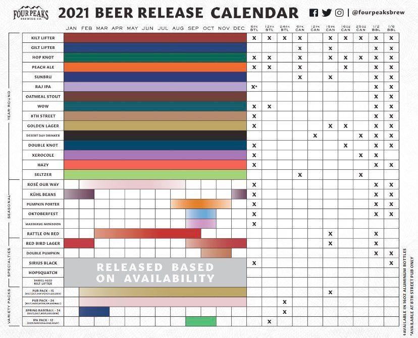 Porchdrinking 2021 Comprehensive Beer Release Calendar Roundup