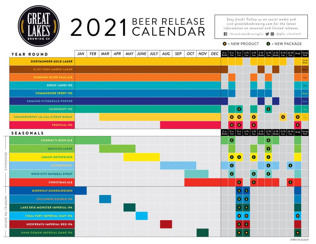Great Lakes Brewing 2021 Beer Release Calendar via PorchDrinking