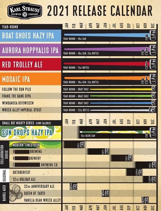 2021 PorchDrinking Beer Release Calendar Roundup