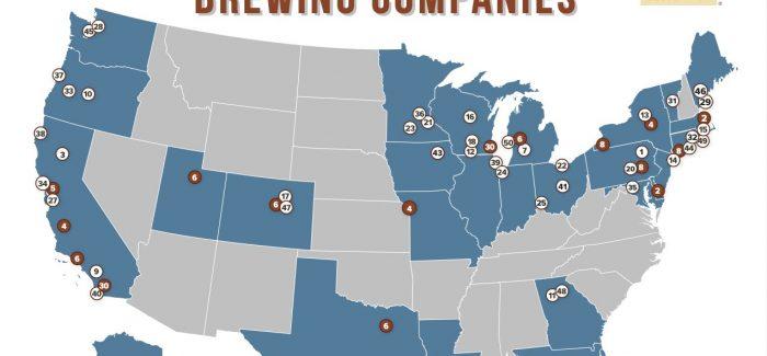 Breaking Down America's Top 50 Largest Breweries By Volume in 2020