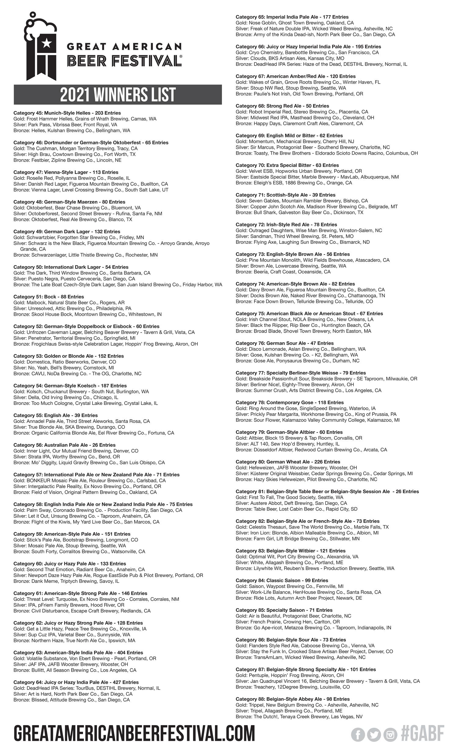 GABF 2021 Winners Page 2