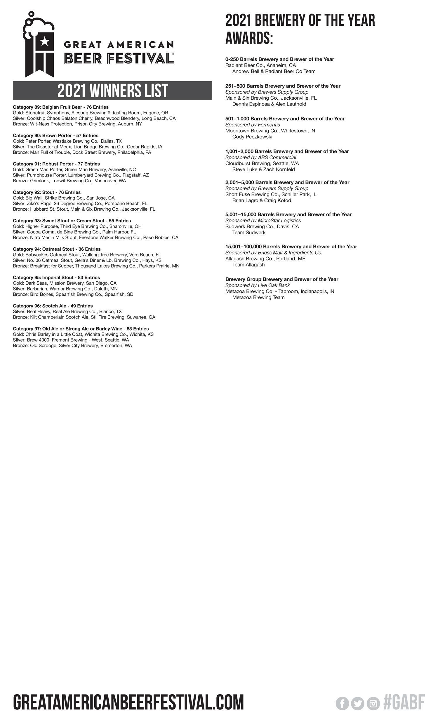GABF 2021 Winners Page 3